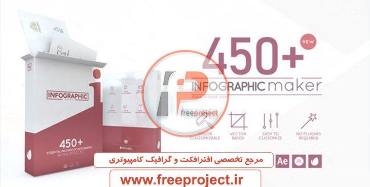اینفوگرافیک برای موشن گرافیک