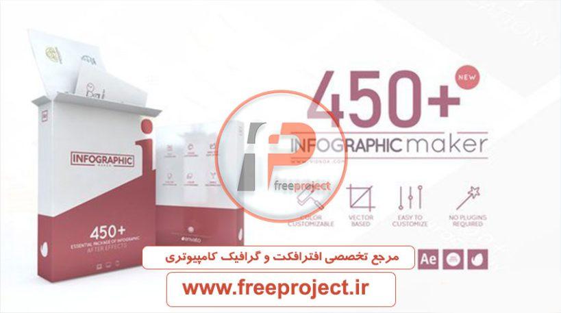 مجموعه ای با بیش از 450 تمپلیت کاملا کاربردی اینفوگرافیک برای استفاده در موضوعات مختلف